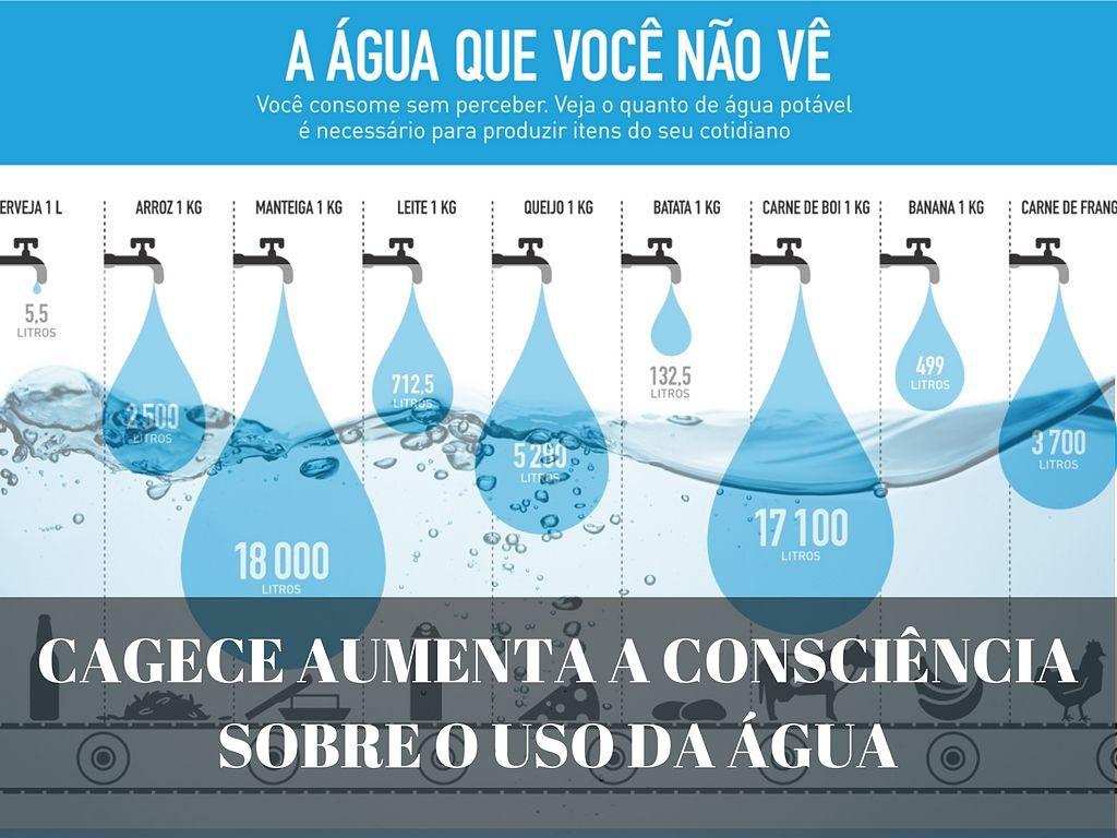 Cagece aumenta a consciência sobre o uso da água