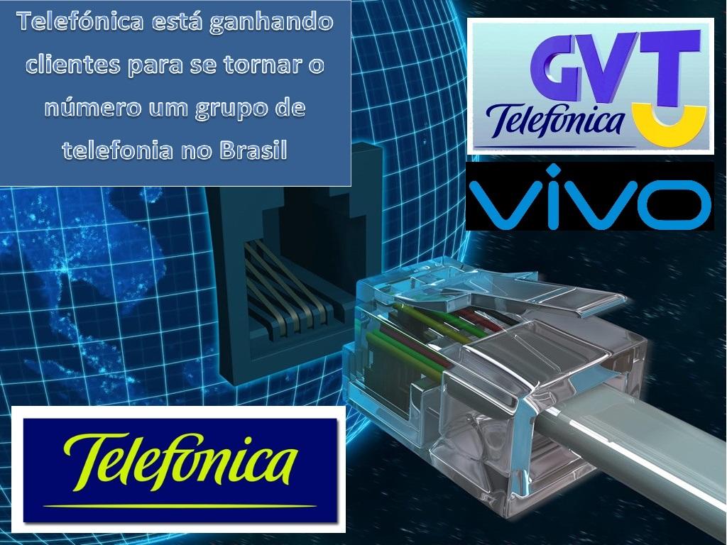 Serviços prestados pela GVT em São Paulo