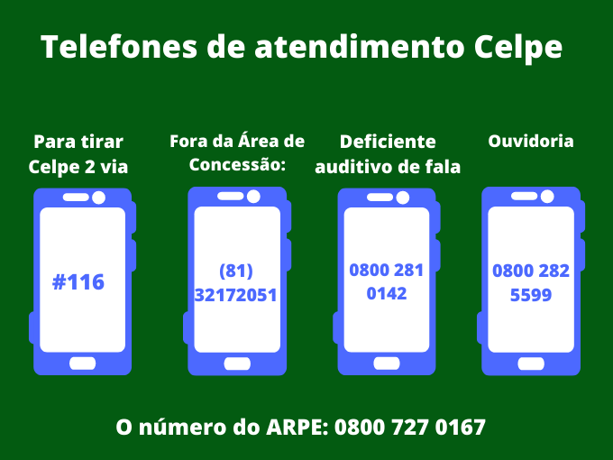 Telefones de atendimento Celpe