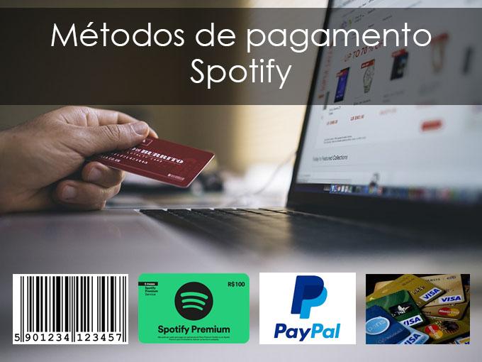 Métodos de pagamento Spotify